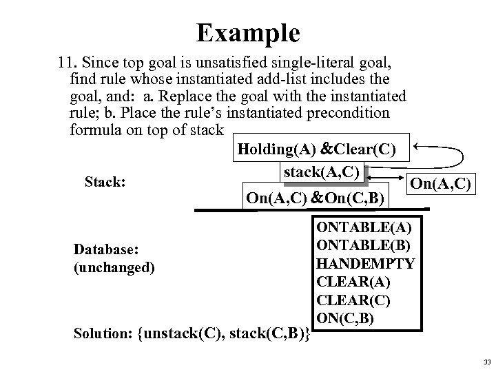 Example 11. Since top goal is unsatisfied single-literal goal, find rule whose instantiated add-list