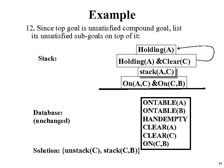 Example 12. Since top goal is unsatisfied compound goal, list its unsatisfied sub-goals on
