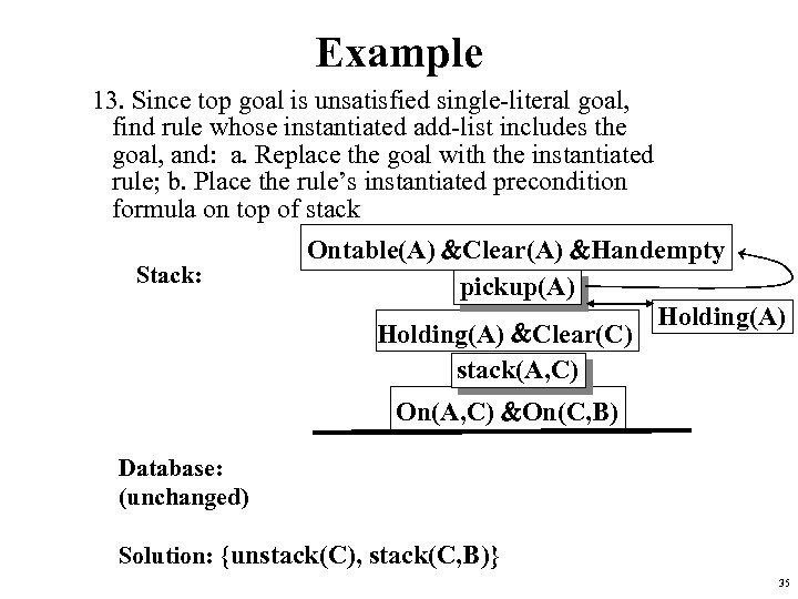 Example 13. Since top goal is unsatisfied single-literal goal, find rule whose instantiated add-list