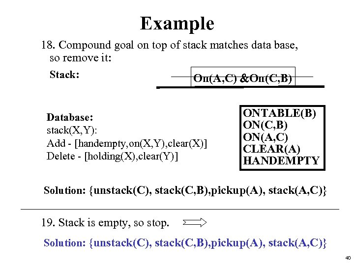 Example 18. Compound goal on top of stack matches data base, so remove it: