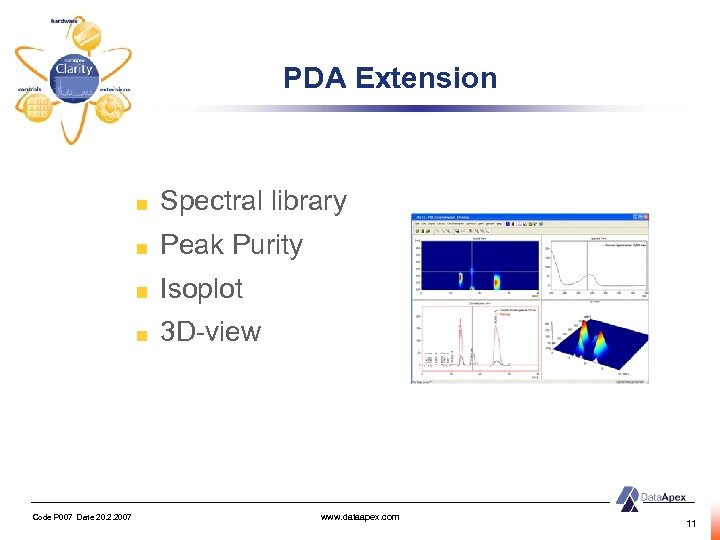 PDA Extension Spectral library Peak Purity Isoplot 3 D-view Code P 007 Date 20.