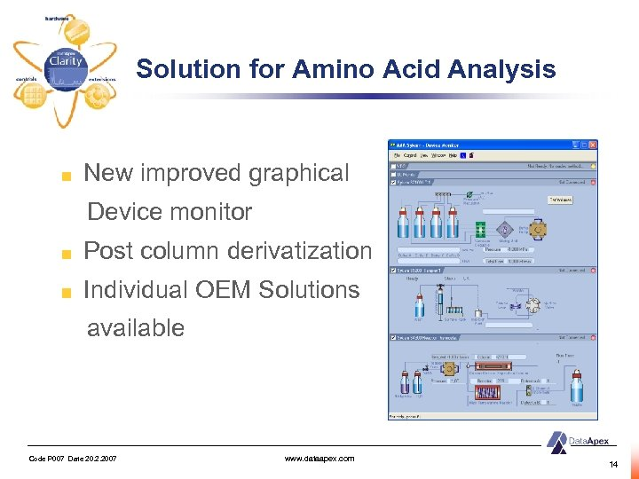 Solution for Amino Acid Analysis New improved graphical Device monitor Post column derivatization Individual