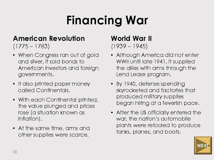 Financing War American Revolution World War II (1775 – 1783) (1939 – 1945) •