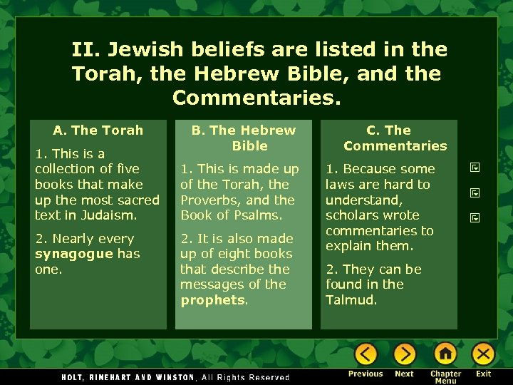 II. Jewish beliefs are listed in the Torah, the Hebrew Bible, and the Commentaries.