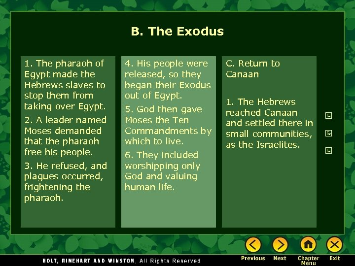 B. The Exodus 1. The pharaoh of Egypt made the Hebrews slaves to stop
