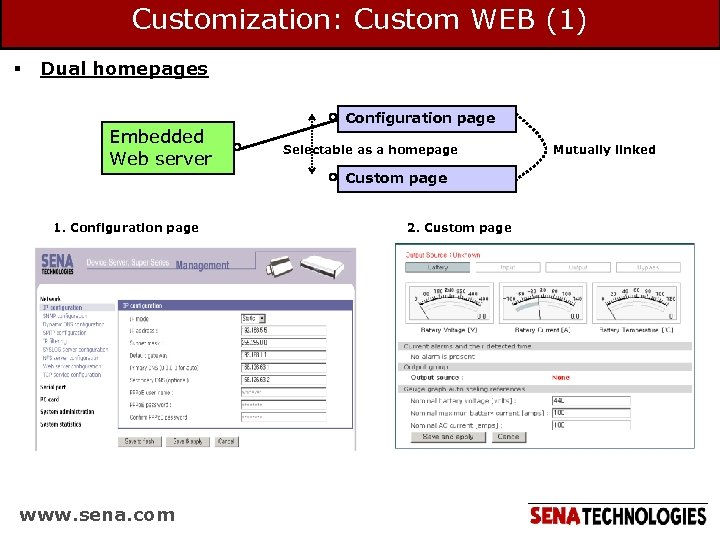 Customization: Custom WEB (1) § Dual homepages Embedded Web server Configuration page Selectable as