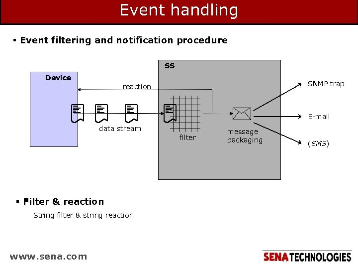 Event handling § Event filtering and notification procedure SS Device SNMP trap reaction E-mail
