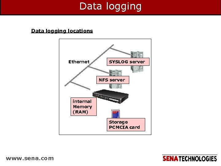 Data logging locations SYSLOG server Ethernet NFS server SS internal Memory (RAM) Storage PCMCIA