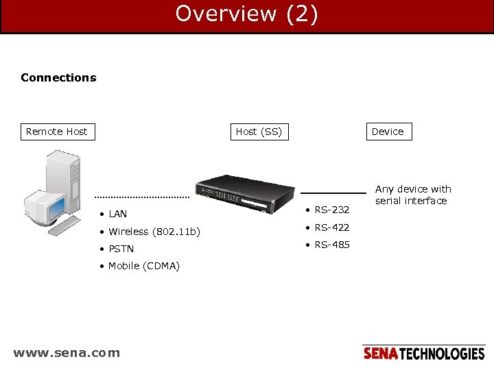 Overview (2) Connections Remote Host Device Host (SS) • LAN • RS-232 • Wireless