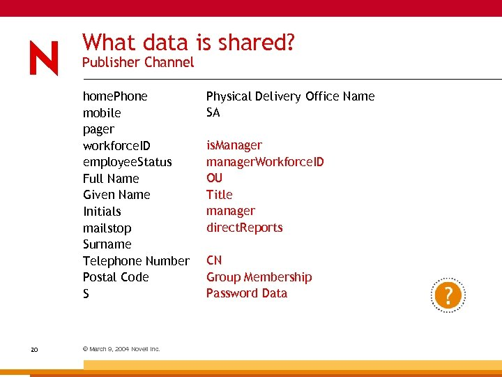 What data is shared? Publisher Channel home. Phone mobile pager workforce. ID employee. Status