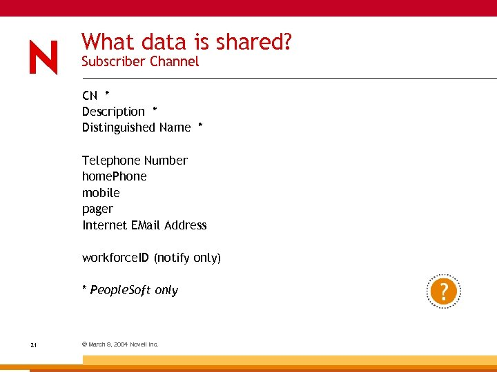 What data is shared? Subscriber Channel CN * Description * Distinguished Name * Telephone