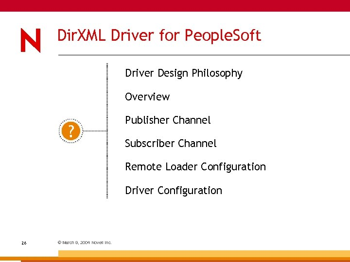 Dir. XML Driver for People. Soft Driver Design Philosophy Overview Publisher Channel Subscriber Channel