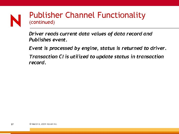 Publisher Channel Functionality (continued) Driver reads current data values of data record and Publishes