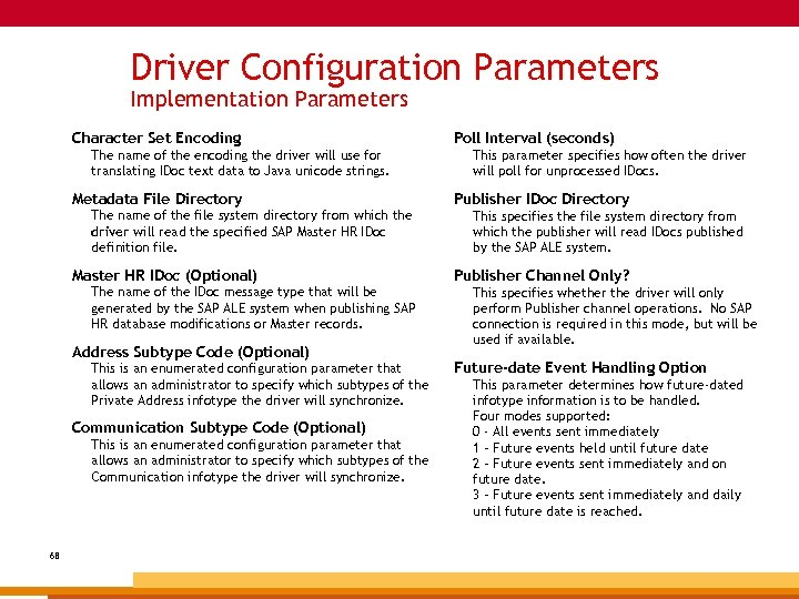 Driver Configuration Parameters Implementation Parameters Character Set Encoding The name of the encoding the