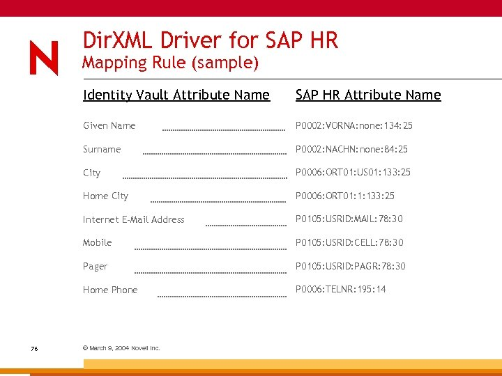 Dir. XML Driver for SAP HR Mapping Rule (sample) Identity Vault Attribute Name Given