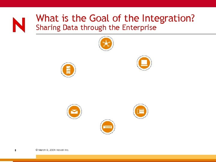 What is the Goal of the Integration? Sharing Data through the Enterprise 8 ©