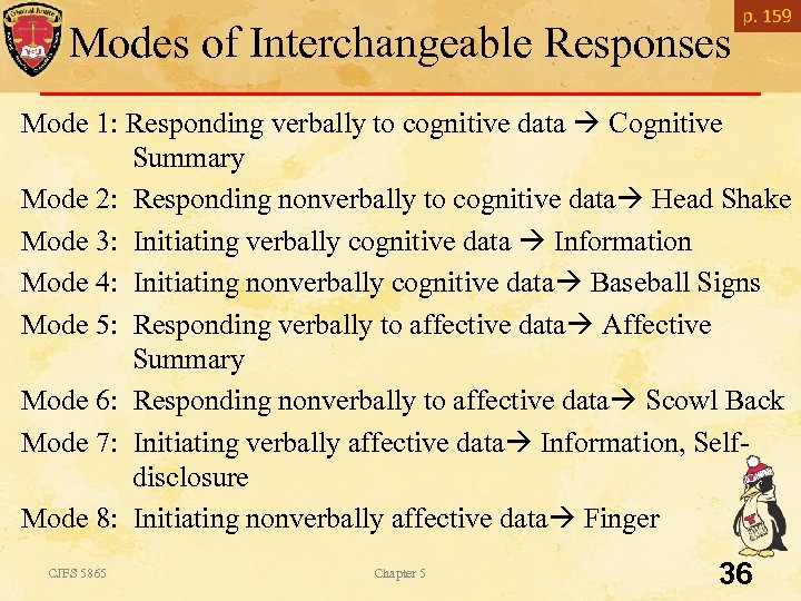 Modes of Interchangeable Responses p. 159 Mode 1: Responding verbally to cognitive data Cognitive