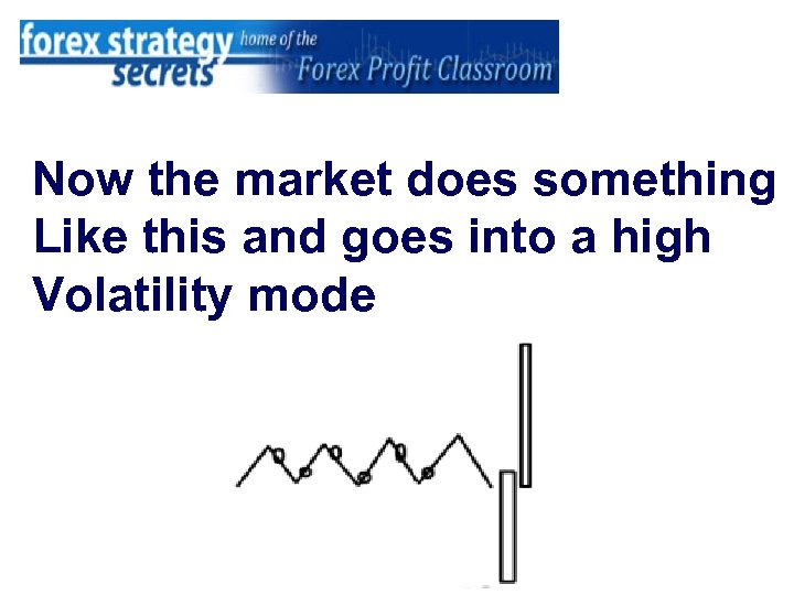 Now the market does something Like this and goes into a high Volatility mode