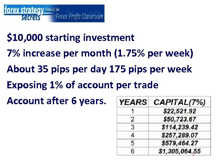 $10, 000 starting investment 7% increase per month (1. 75% per week) About 35