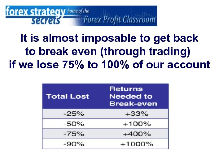 It is almost imposable to get back to break even (through trading) if we