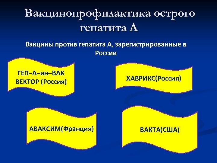 Вакцинопрофилактика острого гепатита А Вакцины против гепатита А, зарегистрированные в России ГЕП–А–ин–ВАК ВЕКТОР (Россия)