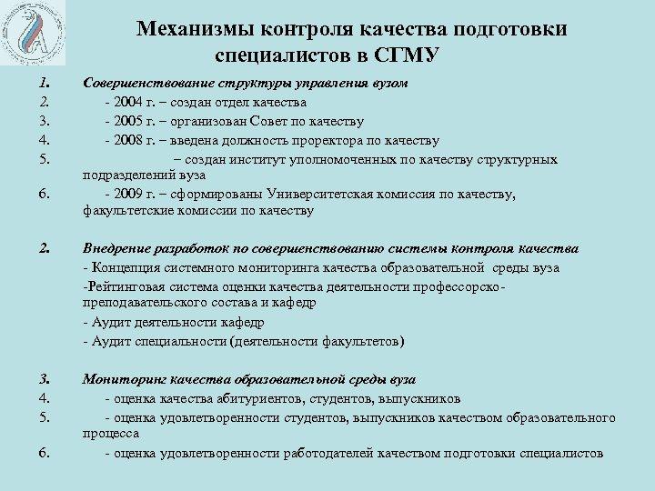Механизмы контроля качества подготовки специалистов в СГМУ 1. 2. 3. 4. 5. 6.