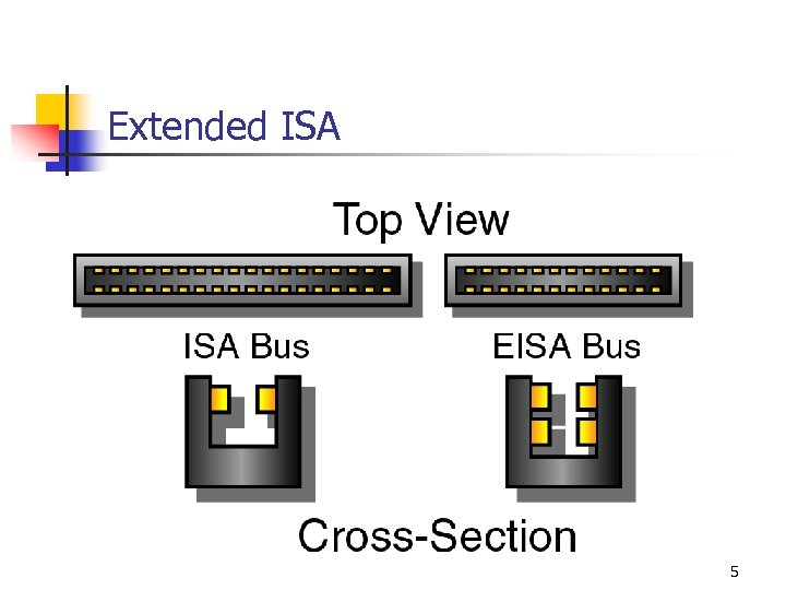 Extended ISA 5