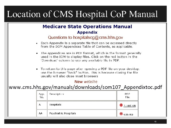 Location of CMS Hospital Co. P Manual Questions to hospitalscg@cms. hhs. gov New website