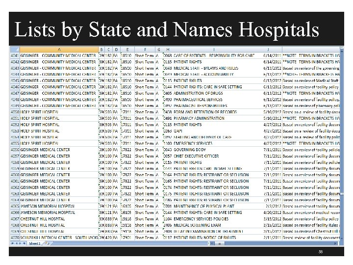 Lists by State and Names Hospitals 56