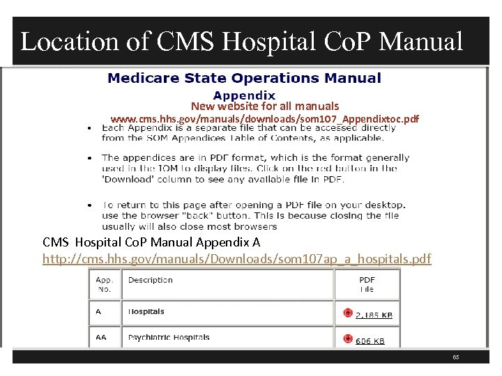 Location of CMS Hospital Co. P Manual New website for all manuals www. cms.