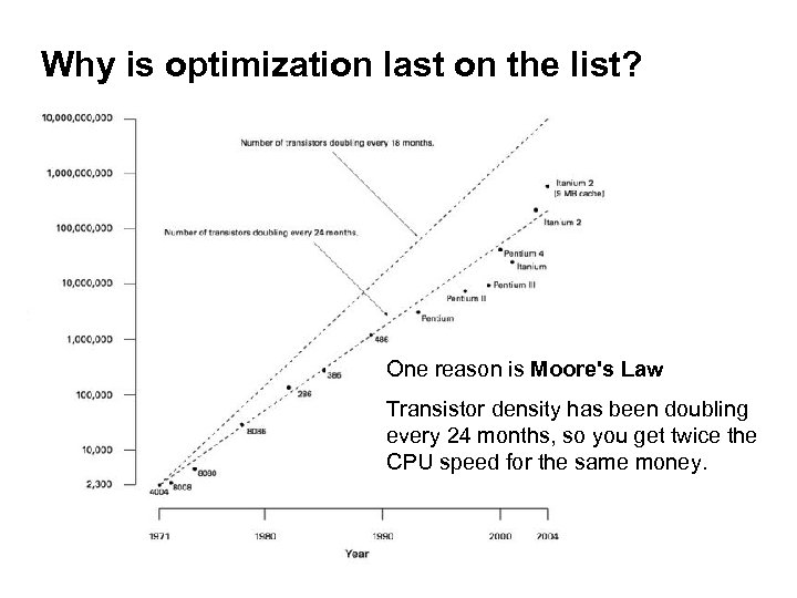 Why is optimization last on the list? One reason is Moore's Law Transistor density