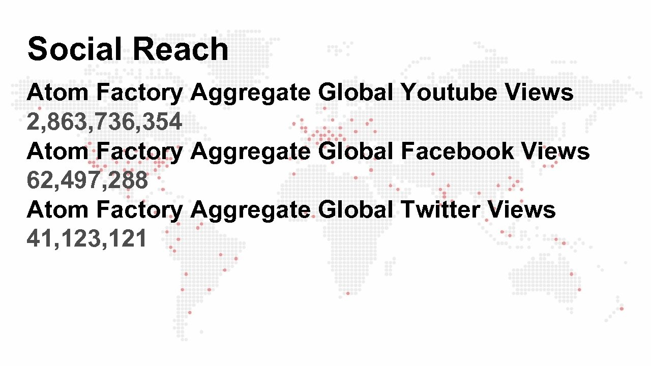 Social Reach Atom Factory Aggregate Global Youtube Views 2, 863, 736, 354 Atom Factory
