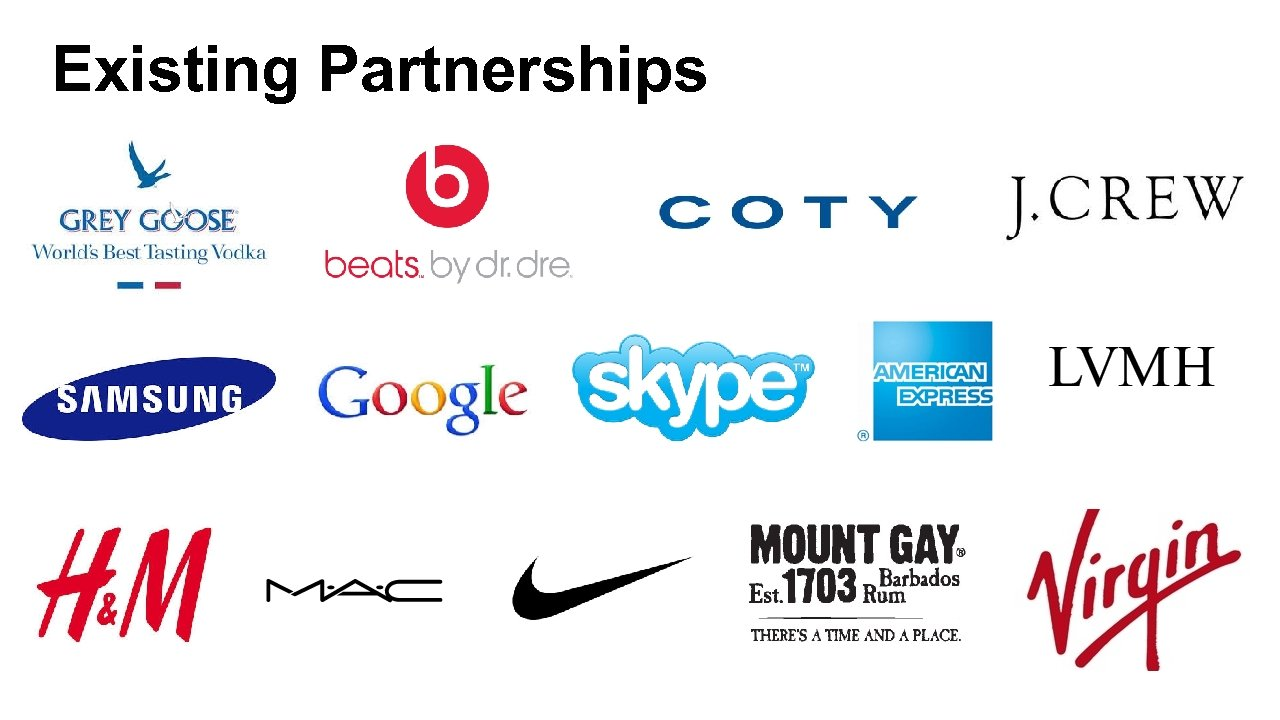 Existing Partnerships