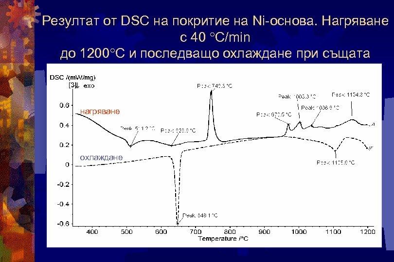 Резултат от DSC на покритие на Ni-основа. Нагряване с 40 C/min до 1200 C