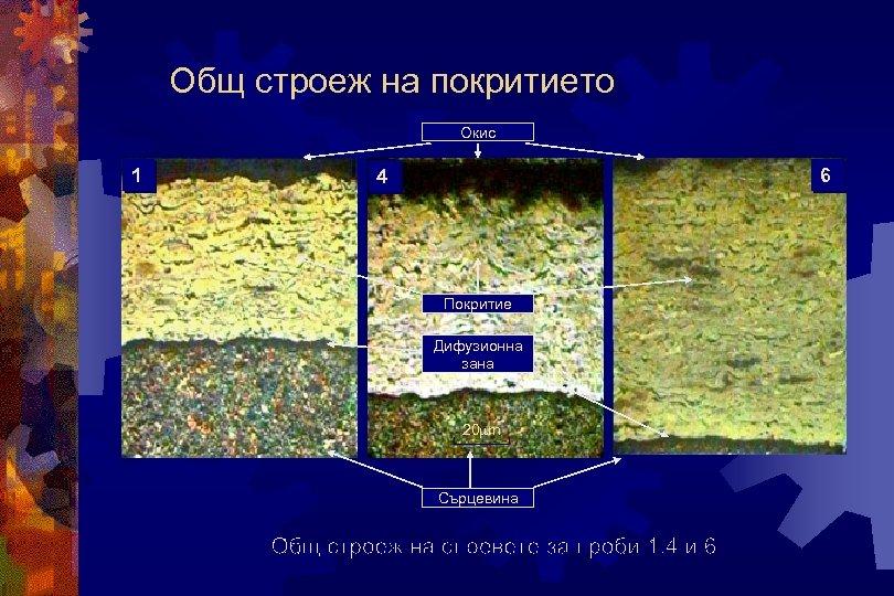 Общ строеж на покритието Окис 1 6 4 Покритие Дифузионна зана 20 mm Сърцевина