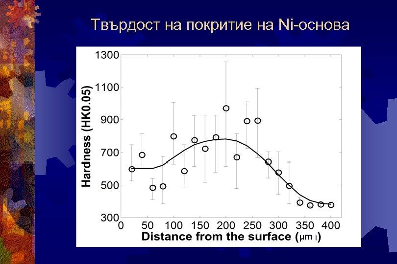 Твърдост на покритие на Ni-основа μm
