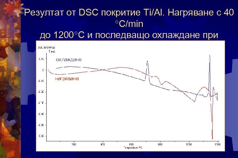 Резултат от DSC покритие Тi/Al. Нагряване с 40 C/min до 1200 C и последващо