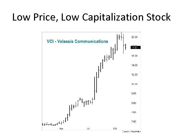 Low Price, Low Capitalization Stock