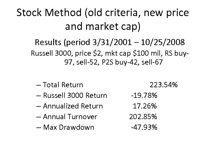 Stock Method (old criteria, new price and market cap) Results (period 3/31/2001 – 10/25/2008