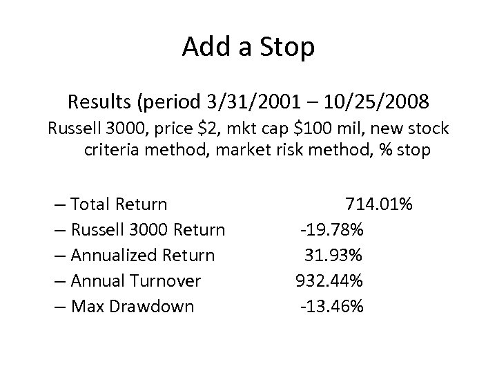 Add a Stop Results (period 3/31/2001 – 10/25/2008 Russell 3000, price $2, mkt cap