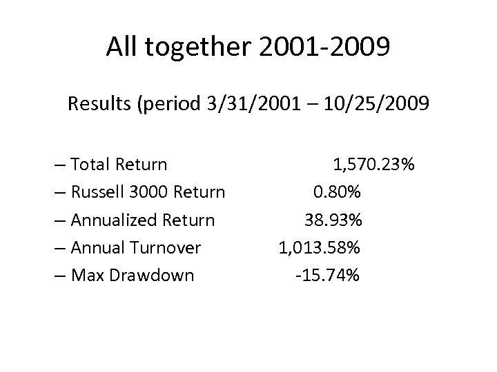All together 2001 -2009 Results (period 3/31/2001 – 10/25/2009 – Total Return – Russell