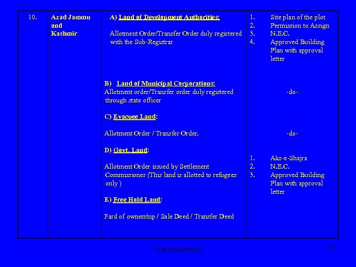 10. Azad Jammu and Kashmir A) Land of Development Authorities: Allotment Order/Transfer Order duly