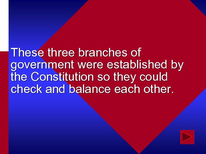 These three branches of government were established by the Constitution so they could check