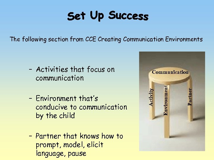 The following section from CCE Creating Communication Environments – Partner that knows how to