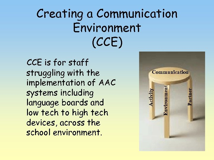 Creating a Communication Environment (CCE) Partner Environment Communication Activity CCE is for staff struggling