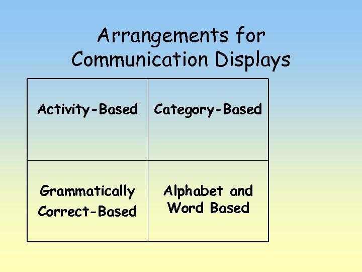 Arrangements for Communication Displays Activity-Based Category-Based Grammatically Correct-Based Alphabet and Word Based