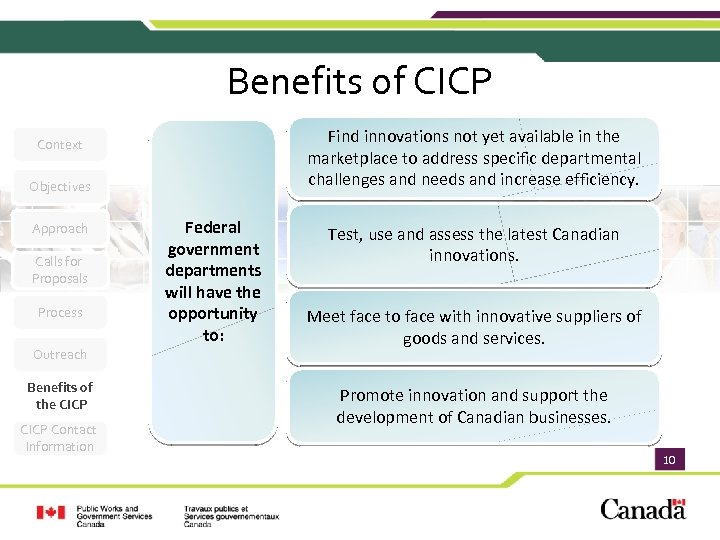 Benefits of CICP Find innovations not yet available in the marketplace to address specific