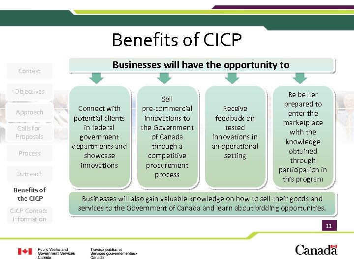 Benefits of CICP Context Businesses will have the opportunity to Objectives Approach Calls for