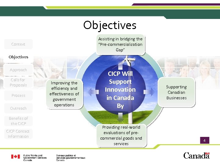 "Objectives Assisting in bridging the ""Pre-commercialization Gap"" Context Objectives Approach Calls for Proposals Process"