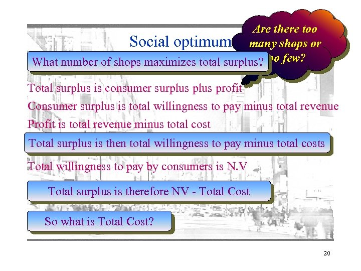 Are there too Social optimum many shops or What number of shops maximizes total